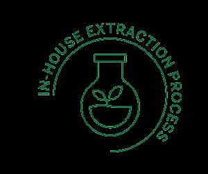Hauseigene Extraktionsverfahren