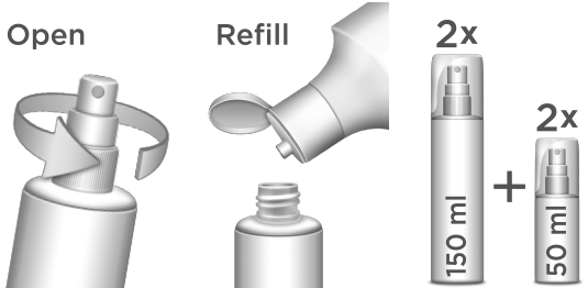 STYLING Refill-System